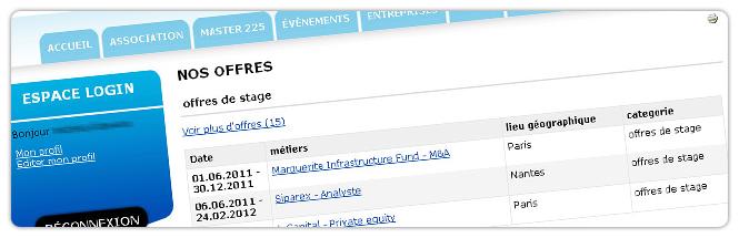 Carrecom web agency Master Dauphine 225
